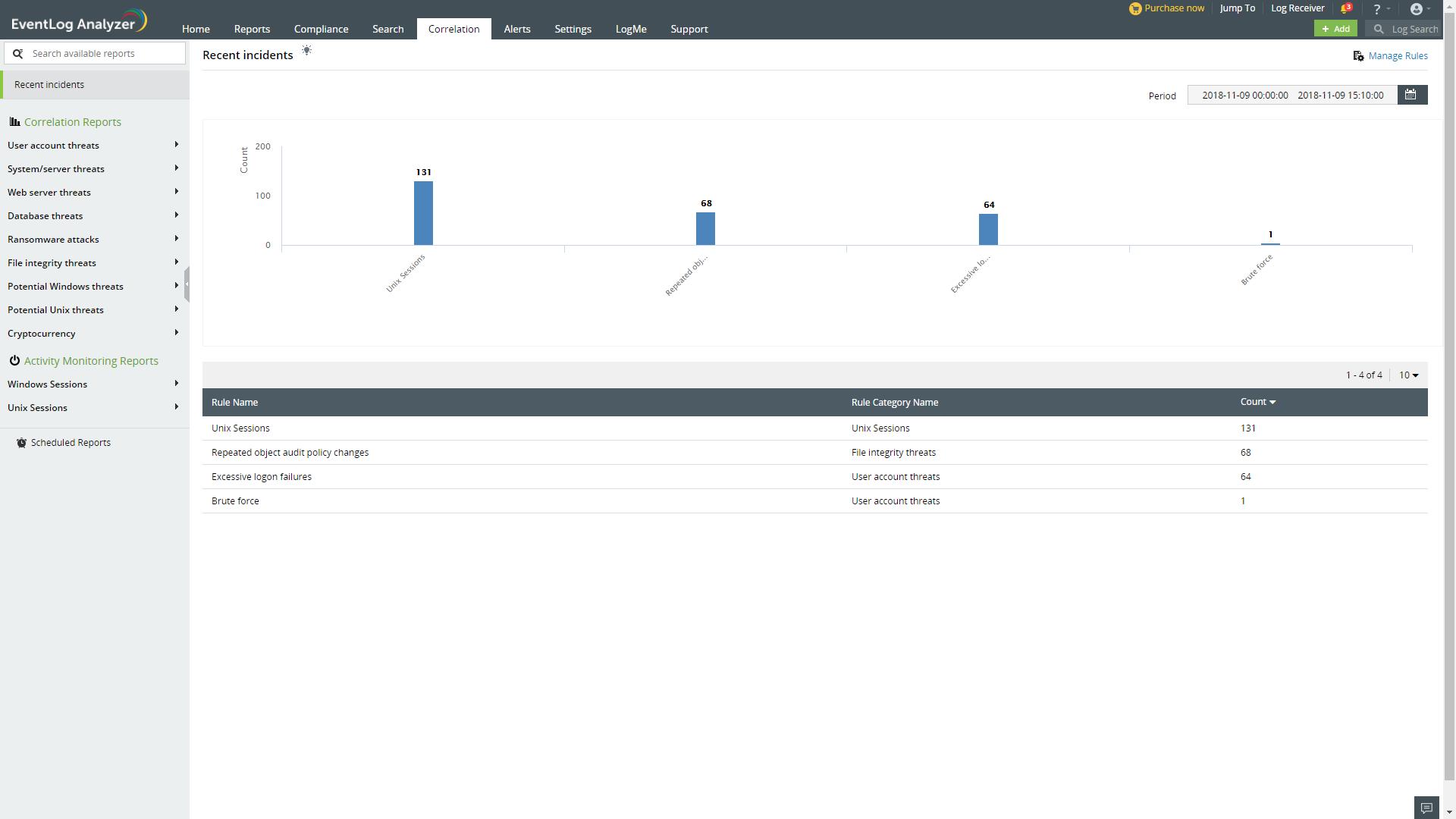ManageEngine EventLog Analyzer Software - EventLogAnalyzer correlation screenshot