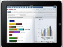 SugarCRM Software - SugarCRM home page