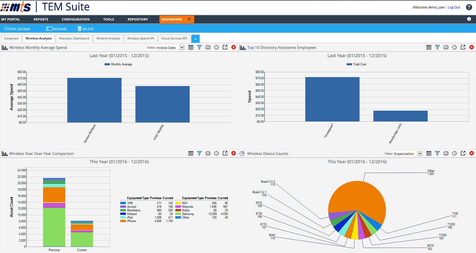 eXsight Software - Wireless analysis dashboard