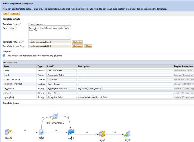 Informatica Intelligent Cloud Services data synchronization wizard customizable integration template