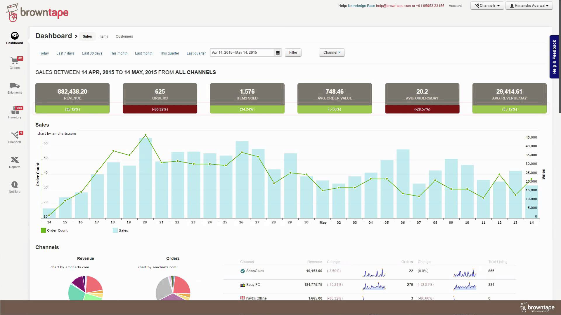 The Browntape sales dashboard