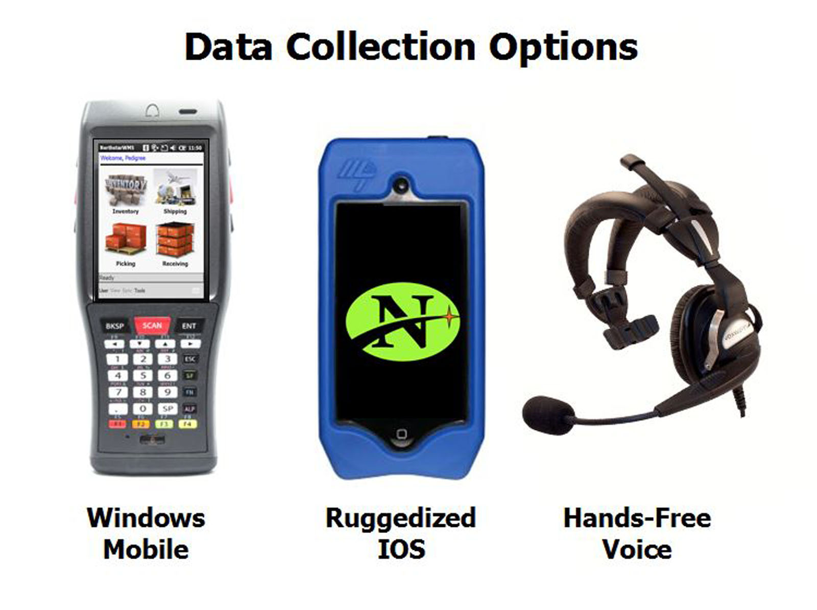 NorthStar WMS Software - Data collection options