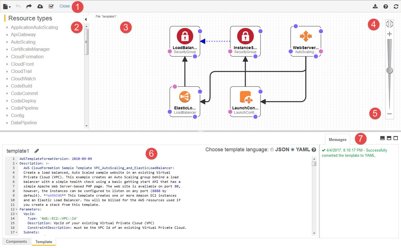 AWS CloudFormation design interface