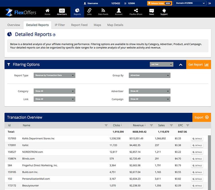 FlexOffers.com access reports