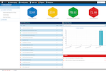 EMP Trust HR screenshot: E-Verify provides full case management with seamless integration for DHS Verifications