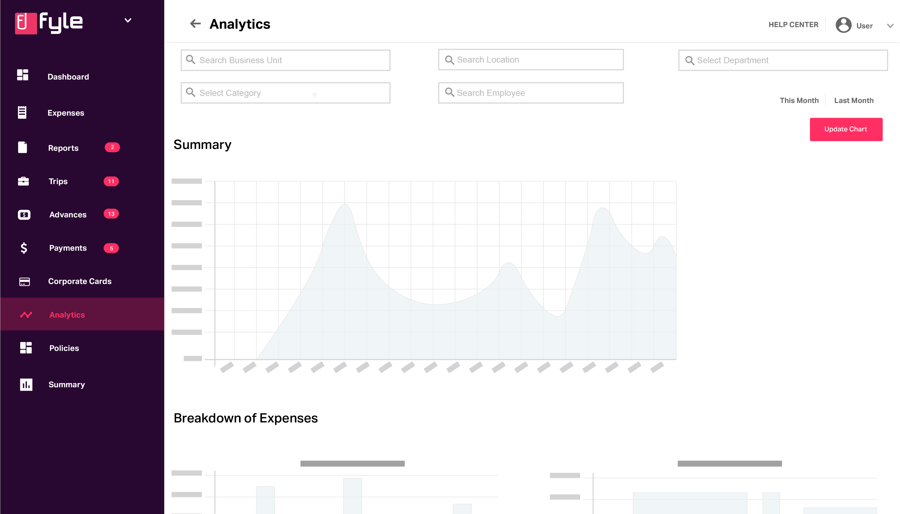 Deep insights into expense management with Expense Analytics - Find policy violations, category wise MIS reports and more.