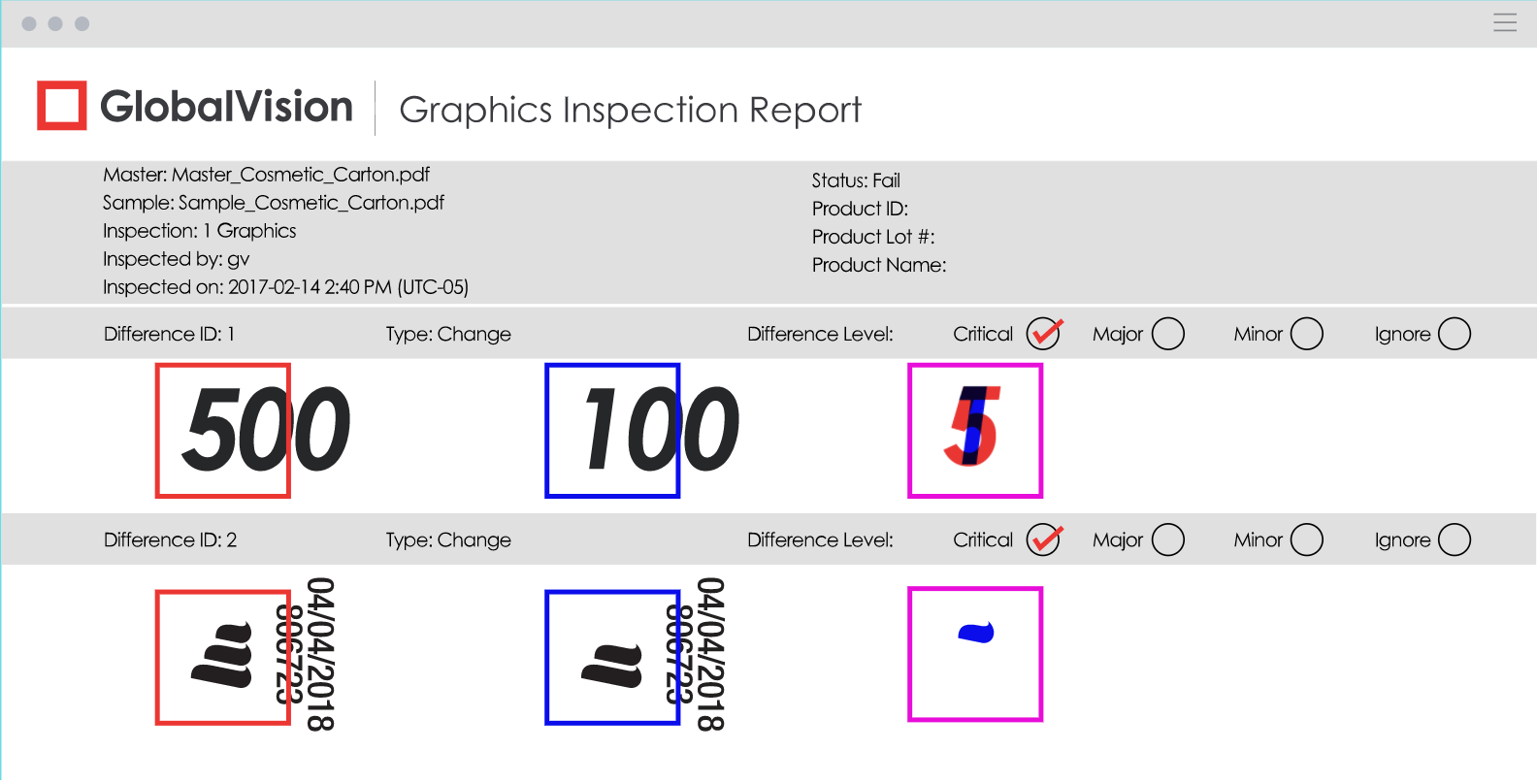 Graphics inspection report