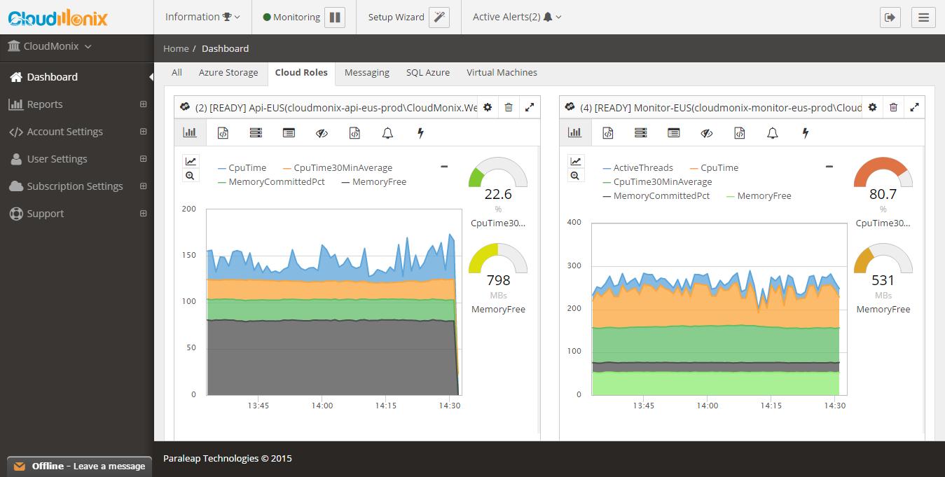 Cloud Roles Monitoring Dashboard