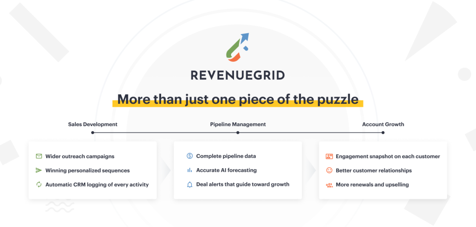 Revenue Grid Software - 2