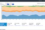 Olo screenshot: Olo overall statisctics