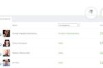 Schoox screenshot: Schoox leaderboard