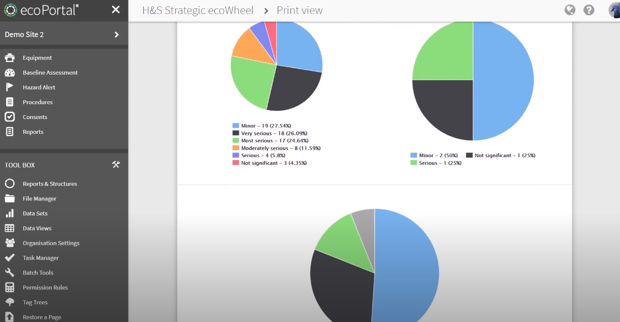 ecoPortal reports