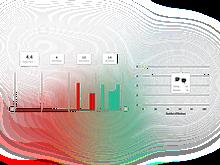 Netrivals Software - Ratings & Reviews Analyzer
