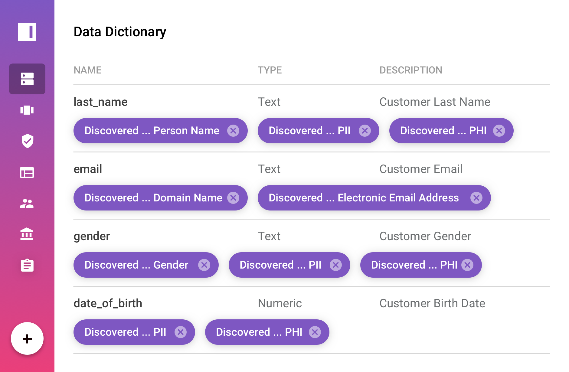 Data Discovery and Tagging in Immuta