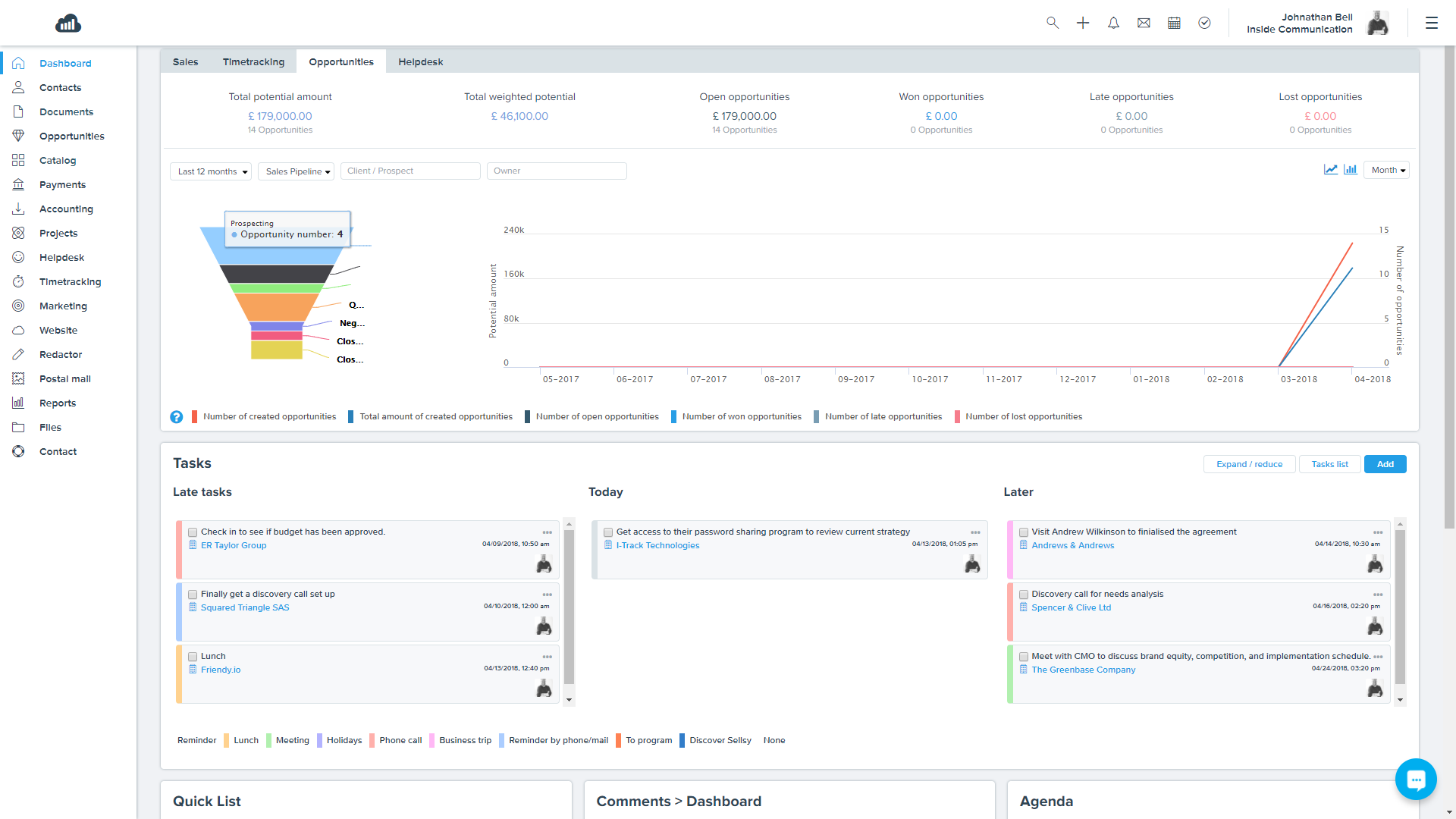 Sellsy screenshot: Sellsy Opportunities Dashboard: An overview of every sales activity that has happened, and should happen, to generate your business the highest ROI.