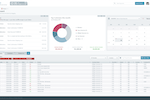 VISCO screenshot: The dashboard gives users an overview of messages, customers, scheduled tasks, and orders