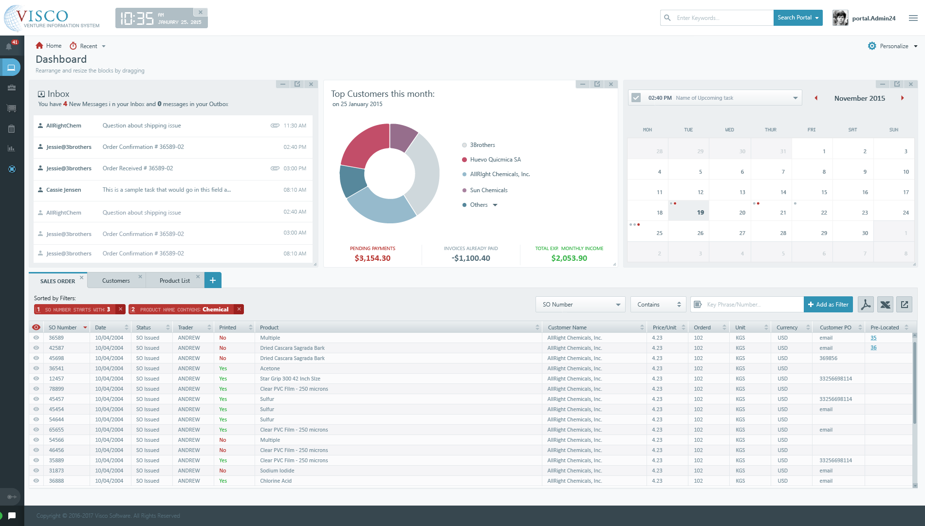 The dashboard gives users an overview of messages, customers, scheduled tasks, and orders