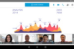 Cisco Webex screenshot: Screen sharing allows users to share information from their device