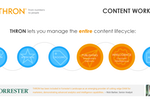 THRON screenshot: Content Workflow