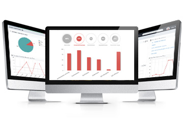 Configurable dashboard and reporting