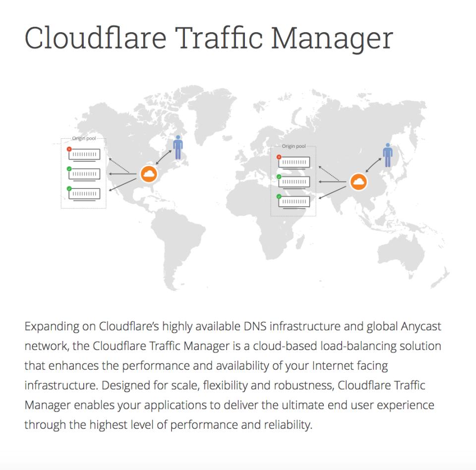 Cloudflare Logiciel - 4