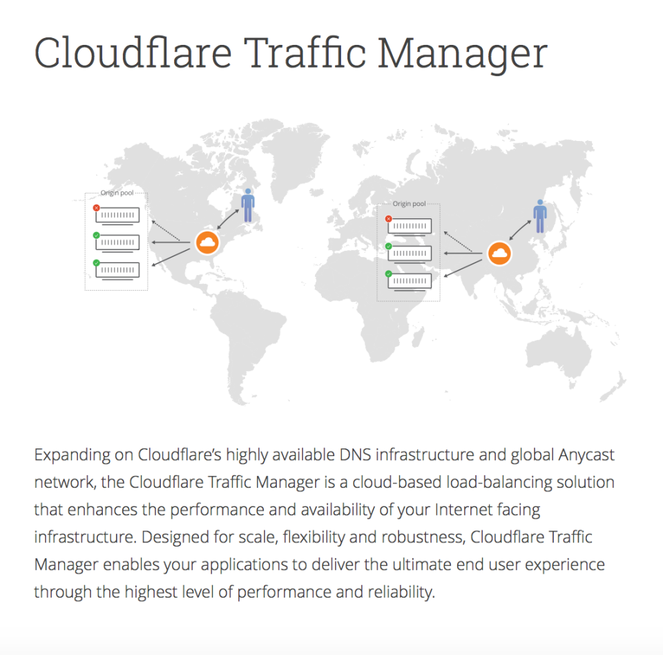 Cloudflare Software - 4