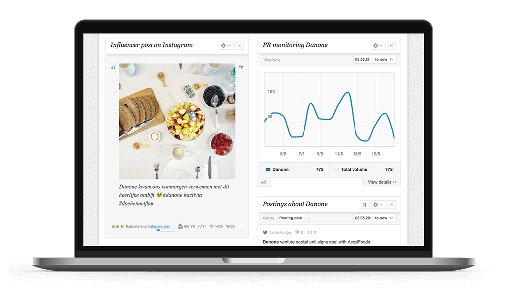 Gather insights into reputation with alerts on influencer posts, PR performance, sentiment analysis, and more