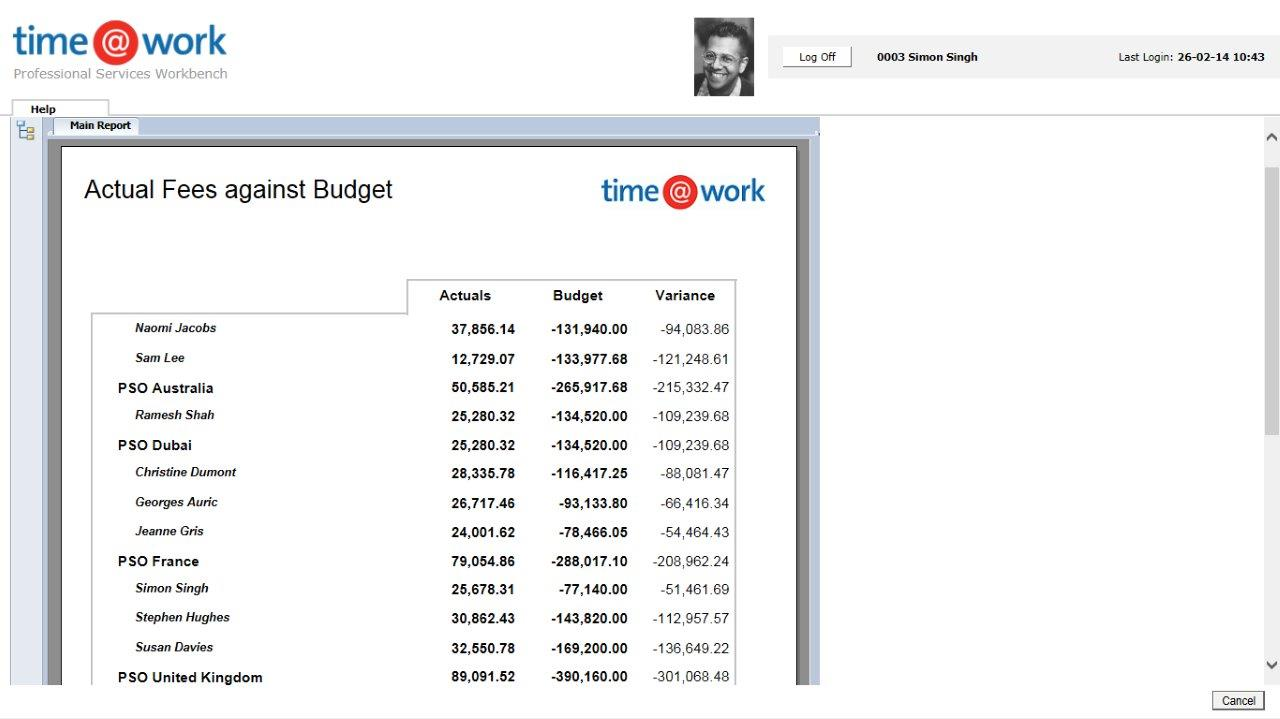 time@work Fee report