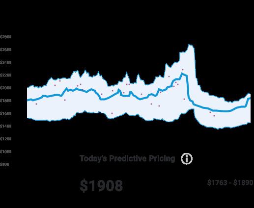 Shipwell predictive pricing