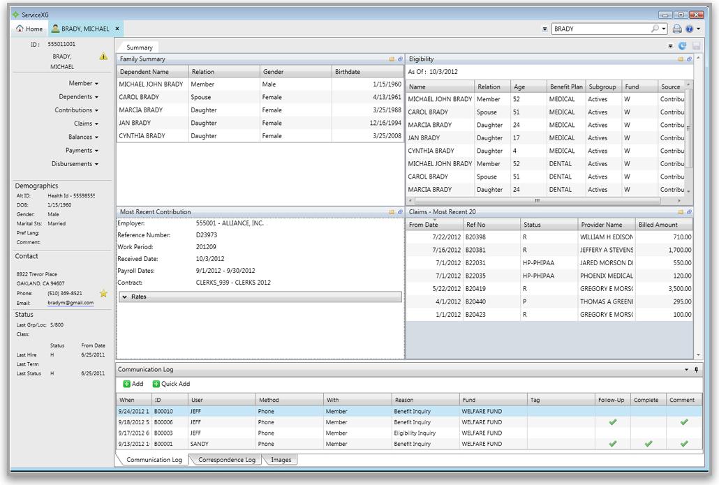 FundOfficeXG Software - Employee summary