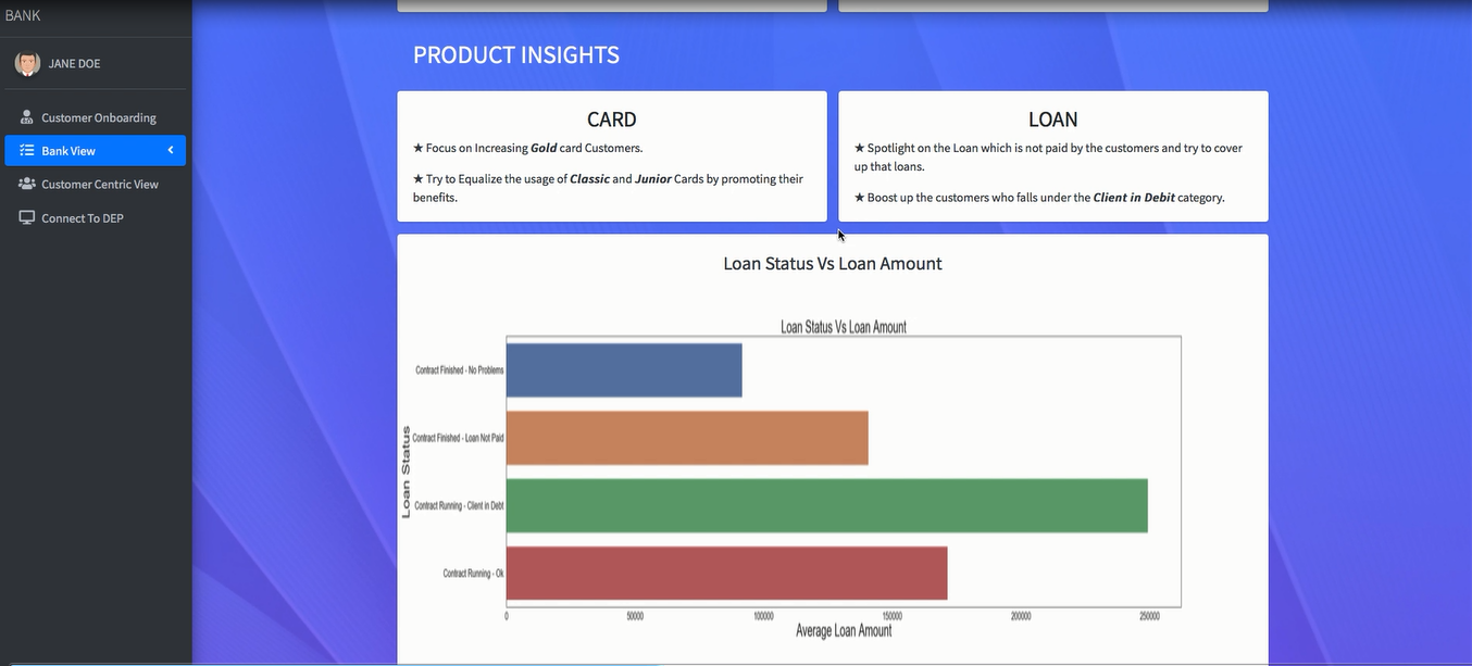 Imagyn.ai product insights details
