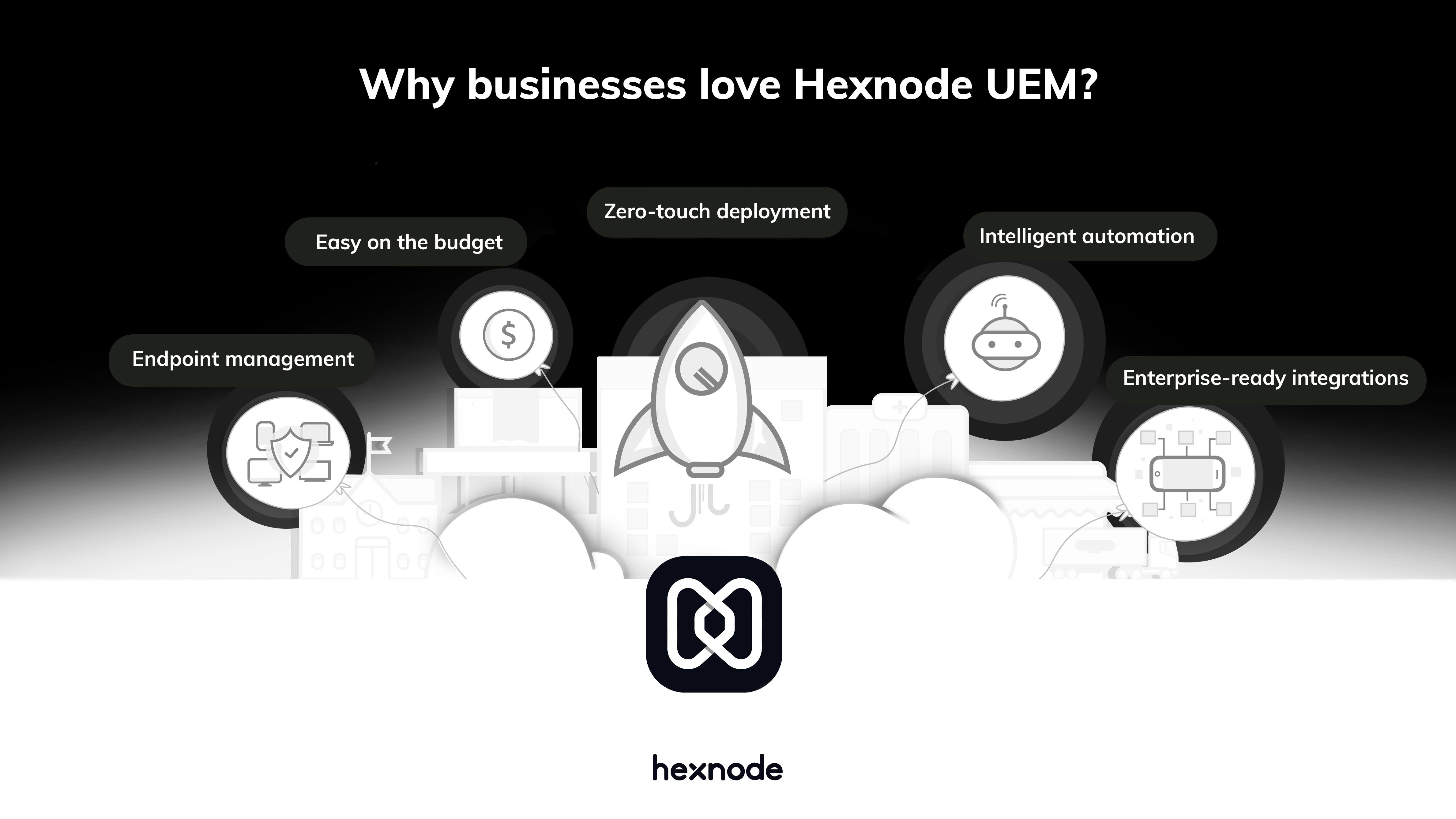 Hexnode UEM Software - 3
