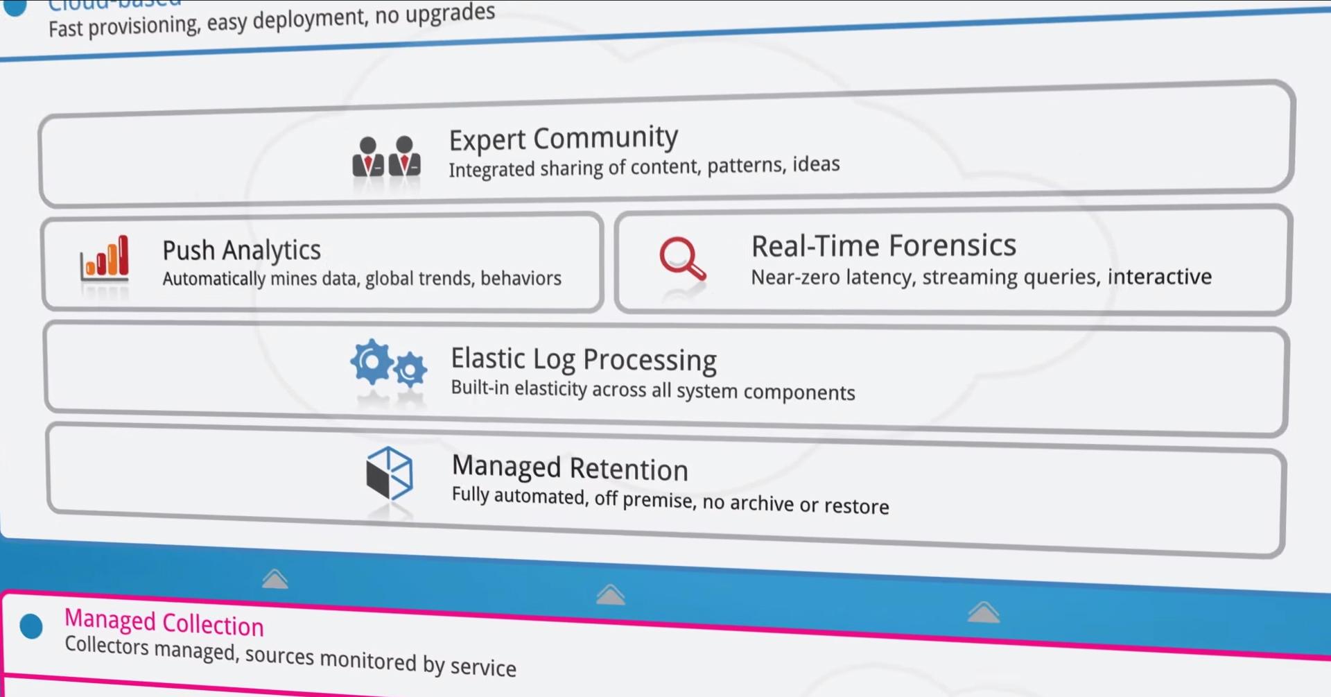 Sumo Logic screenshot: SumoLogic-LogManagement-Analytics