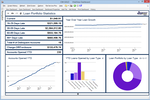 FPS GOLD Core Banking screenshot: Generate and customize reports on key business metrics