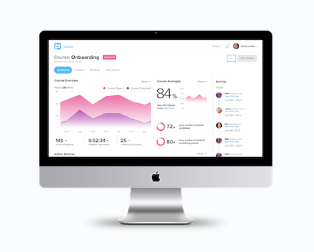 Customizable dashboards and reporting allow users to see and measure what is being learned in real time