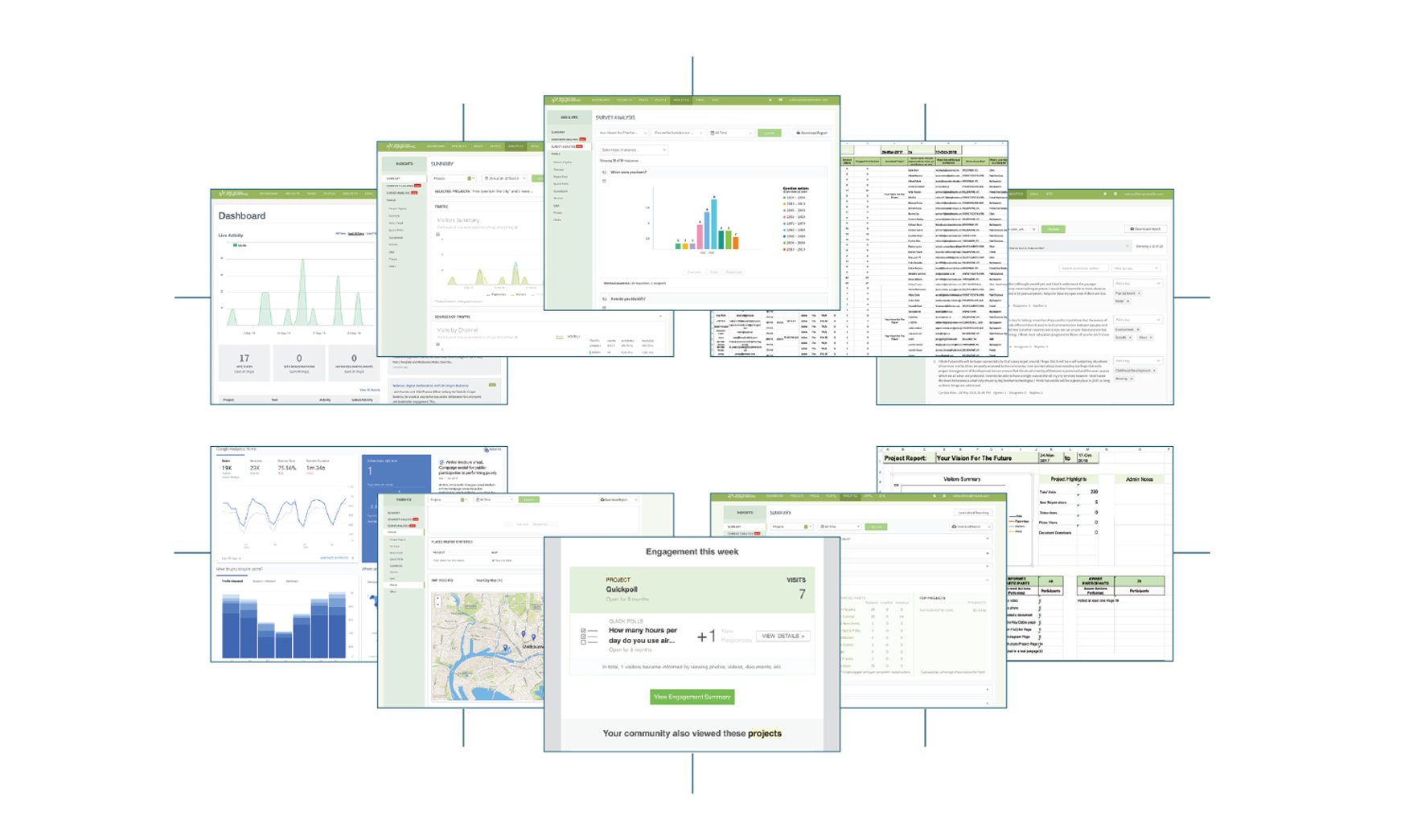 EngagementHQ On-Board Analytics offers dedicated reporting and analytics tools across dashboard insights, Google Analytics integration, charts, benchmarking, email reports, demographics, comment analysis and more
