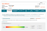 Outmatch screenshot: Reference reports can be drilled down further to highlight candidate scores for critical competencies associated with the position