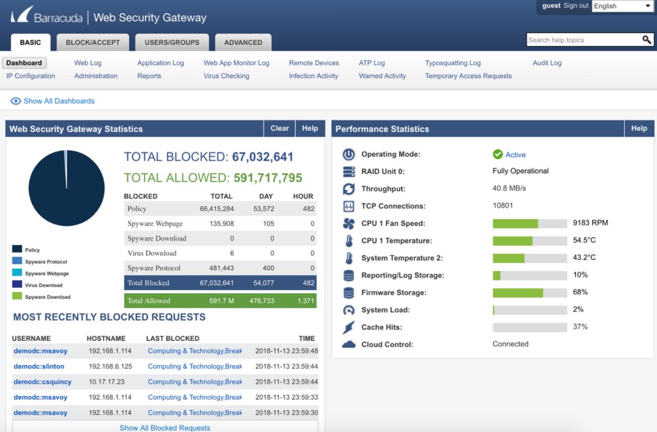 Barracuda Web Security Gateway statistics