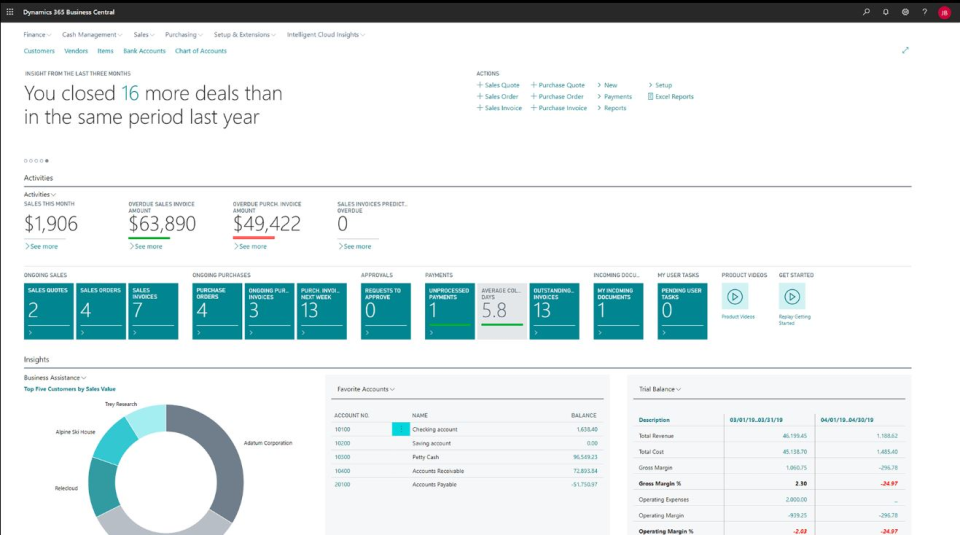 Dynamics 365 Business Central Software - 1