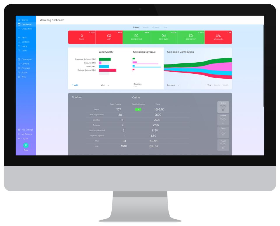 SalesSeek Software - Marketing Dashboard