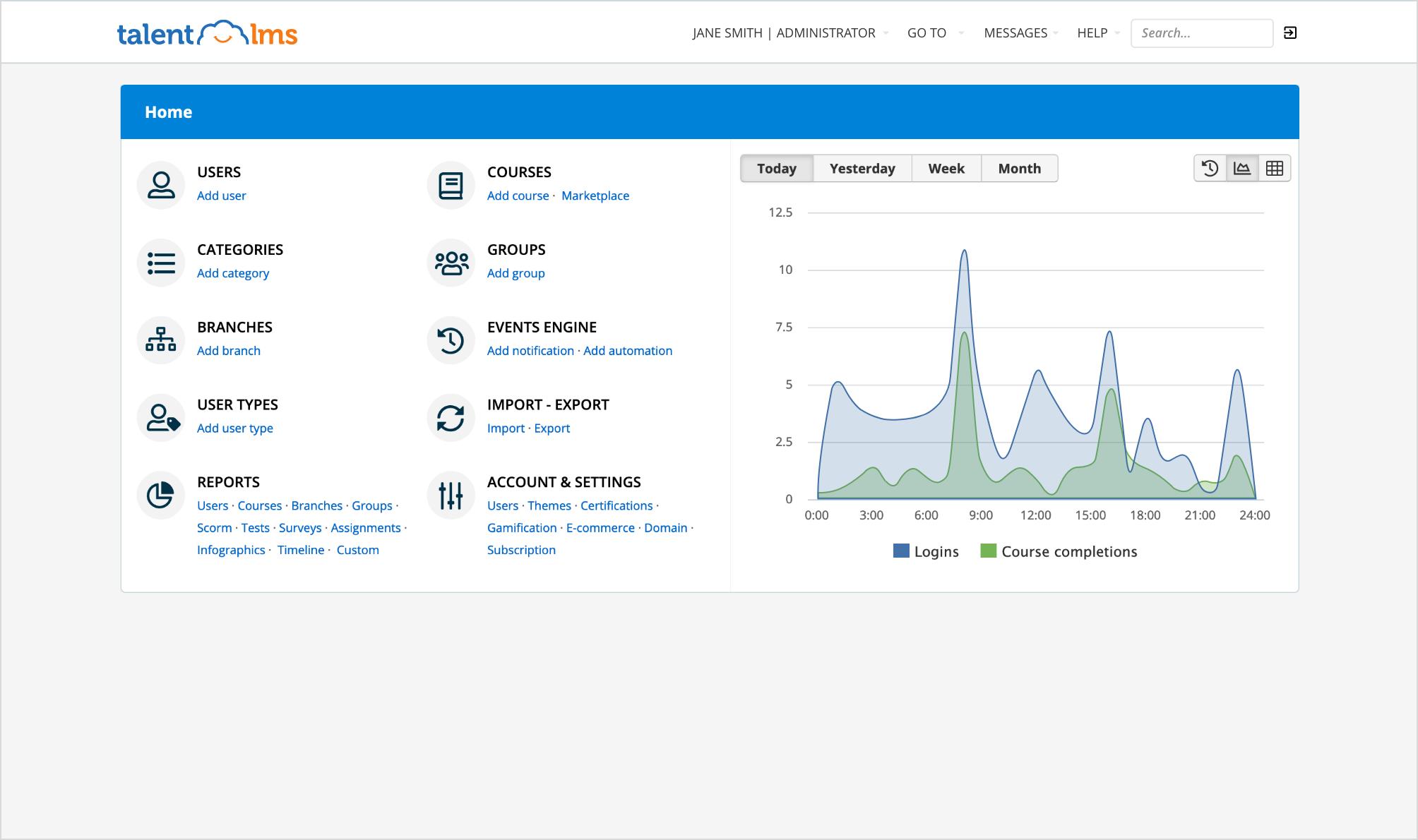 TalentLMS Software - TalentLMS Admin Dashboard