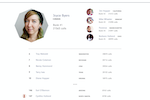 CallHub screenshot: Leaderboard of all of your best call center volunteers. Encourage your volunteers to contribute more time with a leaderboard of all callers and teams.