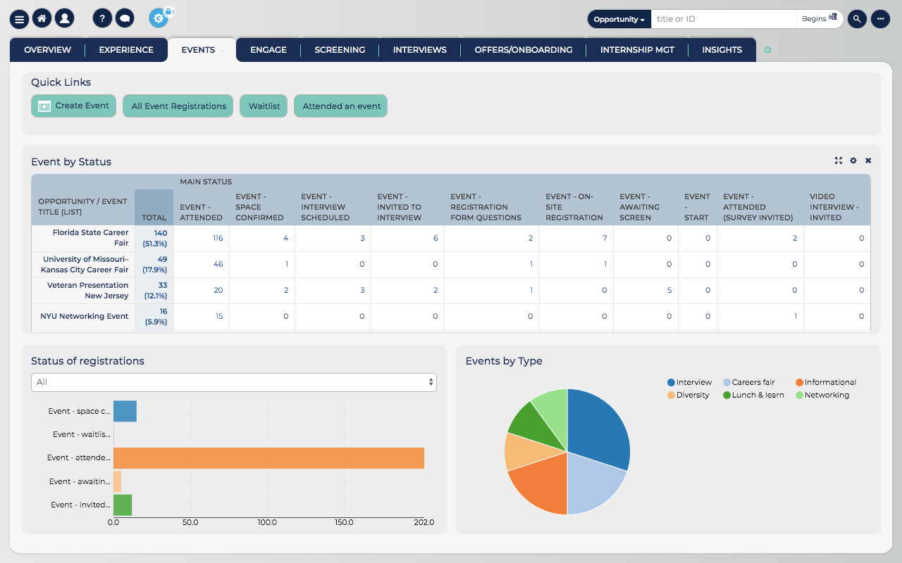 Oleeo Software - Get real-time insights and manage your recruiting events in one place.