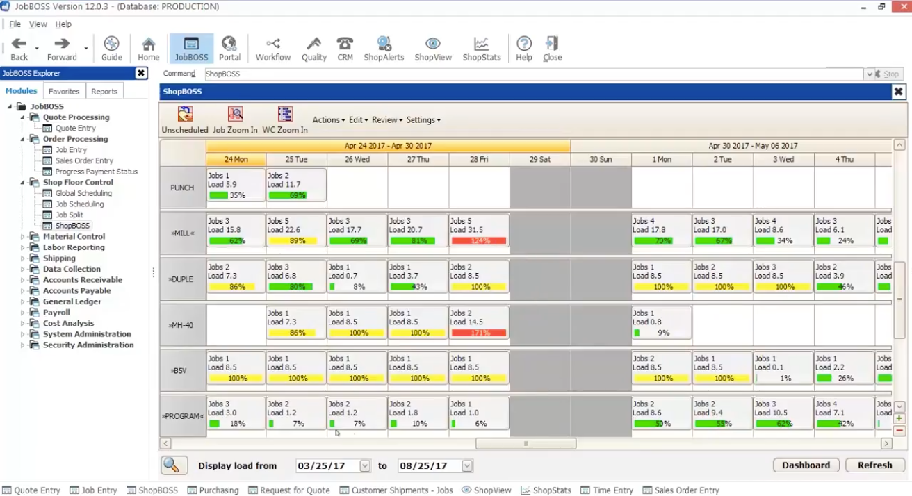 The built-in scheduling tool provides a graphical overview of the shop floor
