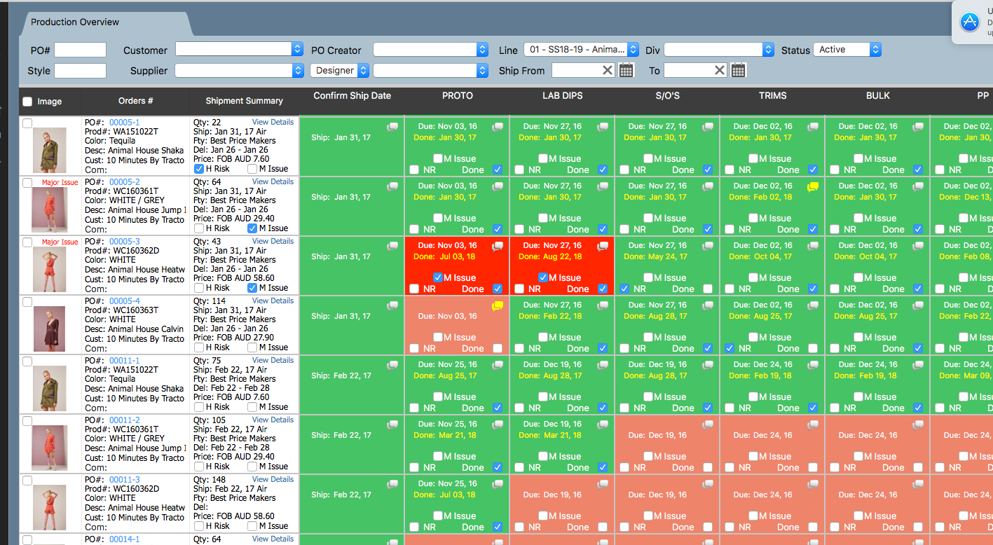 The production overview screen keeps users up-to-date on warehouse progress and flags issues