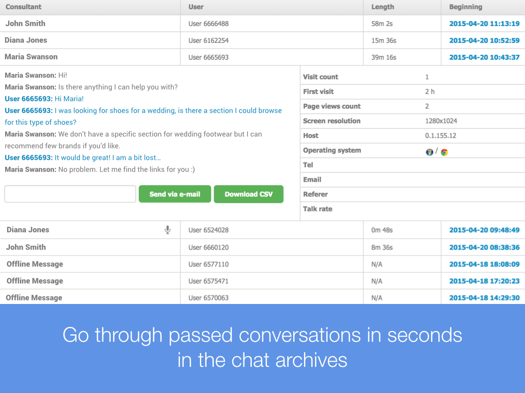 CustomerICare Software - Chat archives