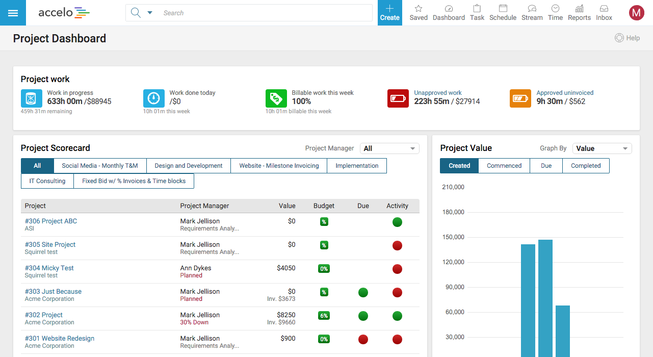 Accelo Software - Project Dashboard