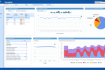 SysTrack screenshot: View trending details and a user experience summary from the dashboard
