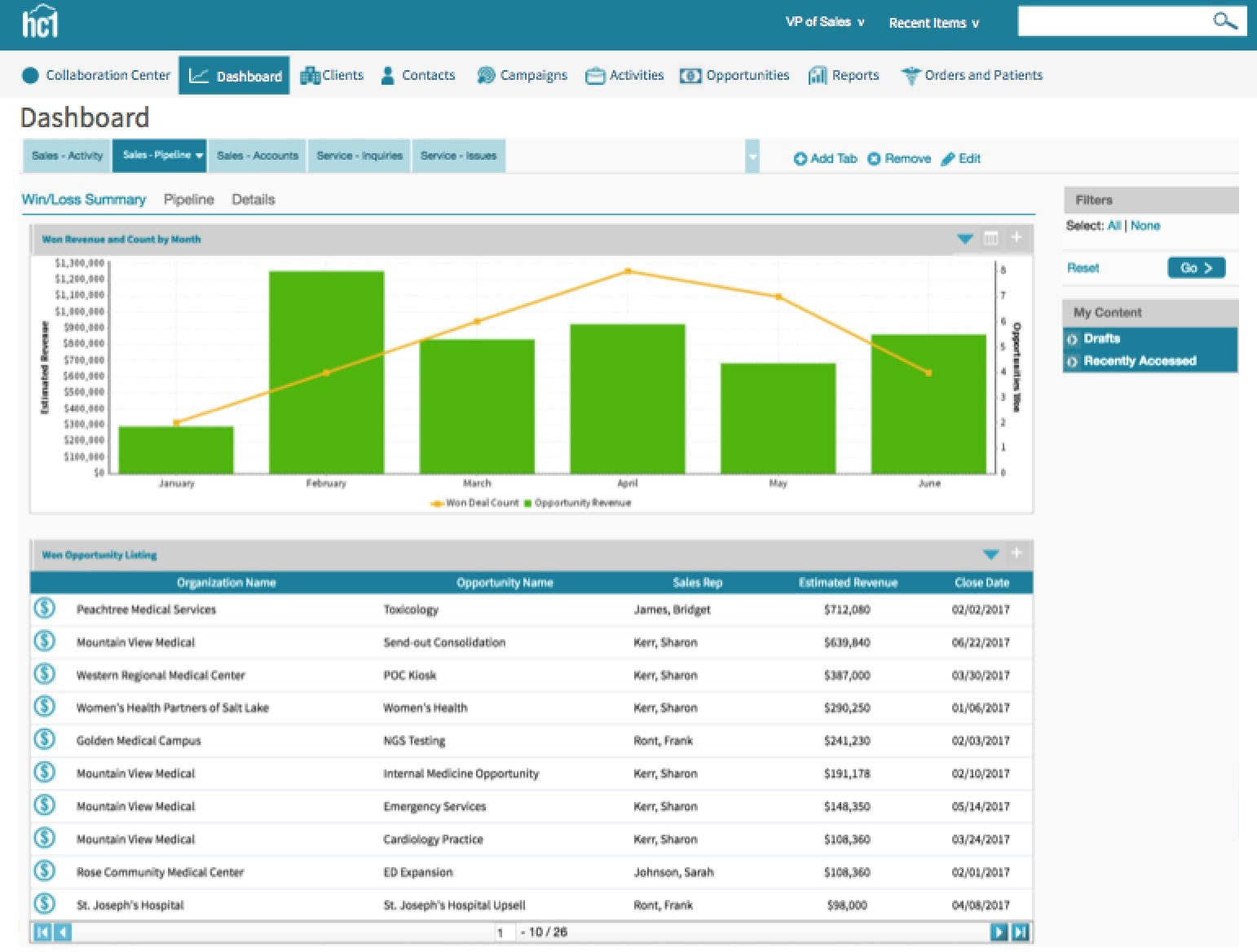 hc1 High-Value Care Platform Software - Sales pipeline - month over month %>