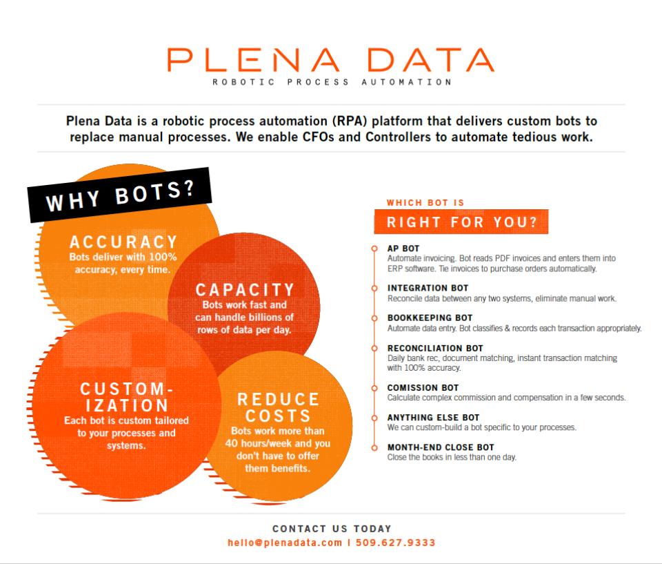 Plena Data Logiciel - 1
